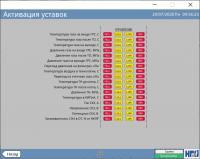 Системы автоматизированного управления технологическими процессами (САУ ТП)